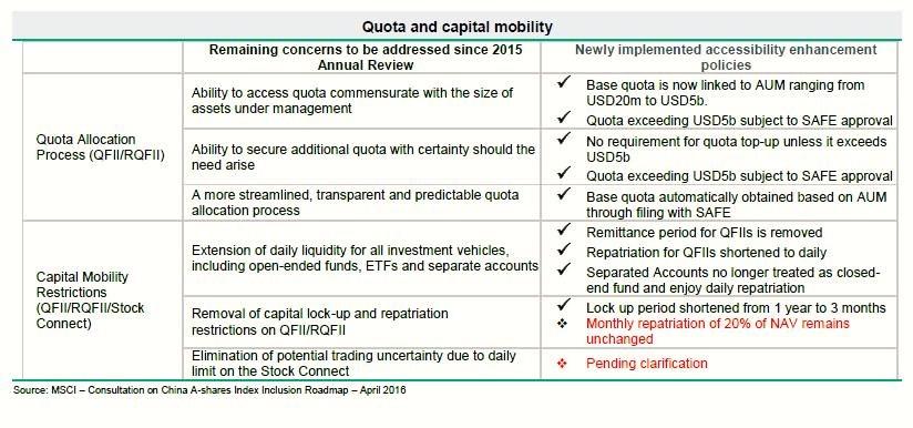 Le Mémo du 17 mai 2016 quotas et mobilité bnp paribas