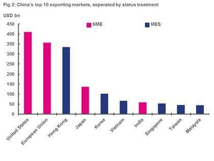 Le Mémo du 21 juillet 2016 partenaires exports