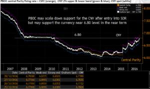 renminbi-againts-dollar